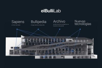 elBulliLab: un innovador espacio tecnológico
